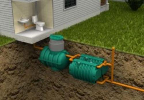 Канализация для загородного дома. Что выбрать для канализации в загородном доме: Виды накопительных емкостей и септиков +Видео