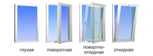 Какие пластиковые окна лучше установить. Выбираем фурнитуру