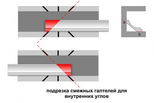 Наклейка потолочных плинтусов своими руками. Как клеить потолочный плинтус шпаклёвкой