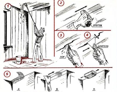 Как выровнять потолок шпаклевкой своими руками. Как удалить старую шпаклевку?