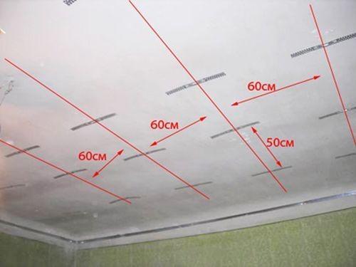 Монтаж подвесных потолков из гипсокартона своими руками. Разметка потолочного основания