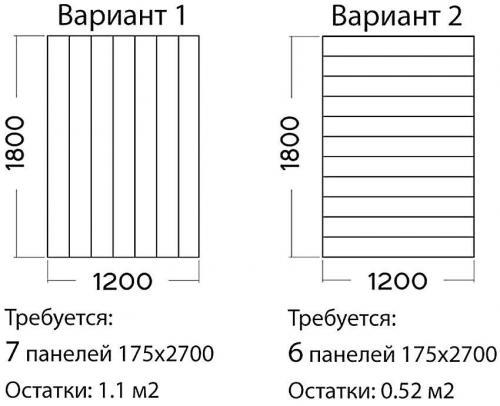 Как установить последнюю панель ПВХ на потолок. Как крепить панель ПВХ к потолку и стене: предварительные расчеты