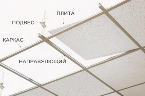 Потолок Армстронг, как делать. Конструкция потолков Армстронг