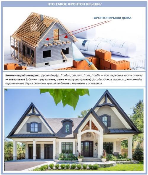 Как оформить фронтон крыши. Что такое фронтон и каким он должен быть?