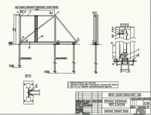 Фундамент под Откатные ворота длиной 4 метра схема. Определение типа фундамента