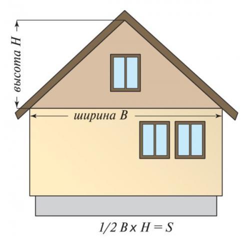 Фронтон дома крыша дома. Расчёт материала на торцы кровли