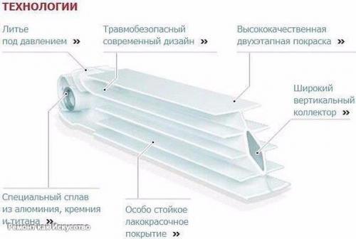 Идеи ремонта квартир ВКонтакте Контакты 1