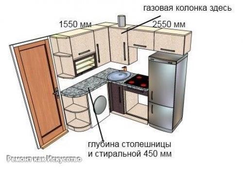 Дизайн кухни 5 квм в хрущевке с газовой колонкой и холодильником