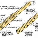 Шаг, длина и сечение стропил для двухскатной крыши.