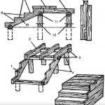 Крыльцо.   1. количество ступеней крыльца зависит от высоты цокольной части дома.