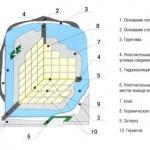 Гидроизоляция ванной: варианты, схемы, особенности.