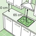 Полезные советы при планировке кухни.