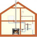 Живя на даче в сельской местности, люди часто сталкиваются с такой проблемой: как обеспечить водоснабжение и отопление на даче.