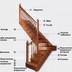 Как рассчитать лестницу: виды и элементы конструкции.