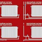 Установка радиаторов отопления.