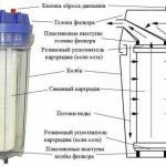 Как поменять фильтр для воды.