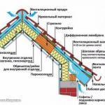 Мостики холода.  Тепловой мост - это термин, часто используемый в строительстве и технике.