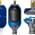 Гидроаккумулятор.  Гидравлический аккумулятор - это герметичная емкость, разделенная на два отсека.
