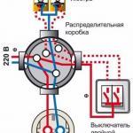 Одно из основных правил в установке любого типа выключателя, освещения или автоматического - он всегда ставится на фазовый провод.