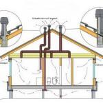 Естественная вентиляция.  Естественная вентиляция - это система вентиляции, не имеющая принудительной движущей воздух силы (вентилятора.