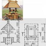 Разные варианты домиков для колодцев + схемы к ним!