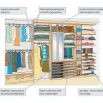 Мы создаем встроенные гардеробные сами.