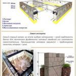 Строительство фундамента: пошаговая инструкция.